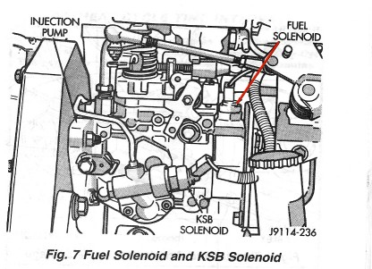 Dt466 Fuel Shut Off Solenoid Wiring Diagram